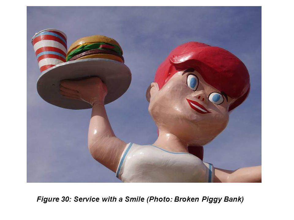 Figure 30: Service with a Smile (Photo: Broken Piggy Bank)