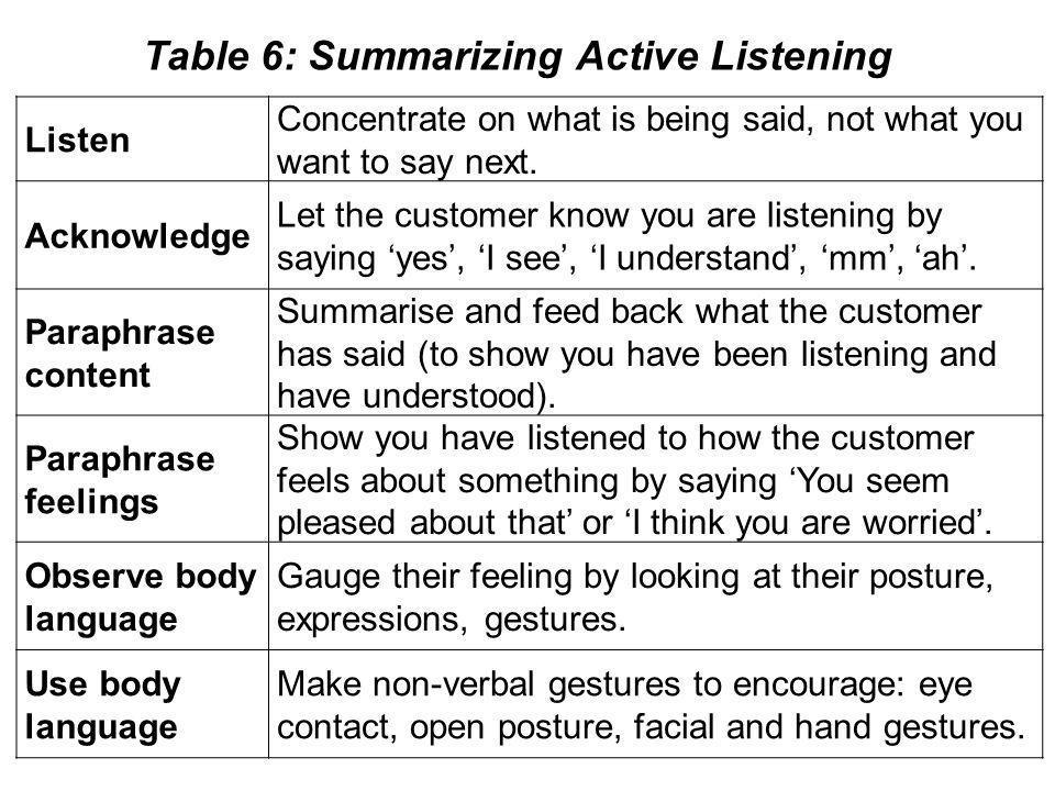 Table 6: Summarizing Active Listening