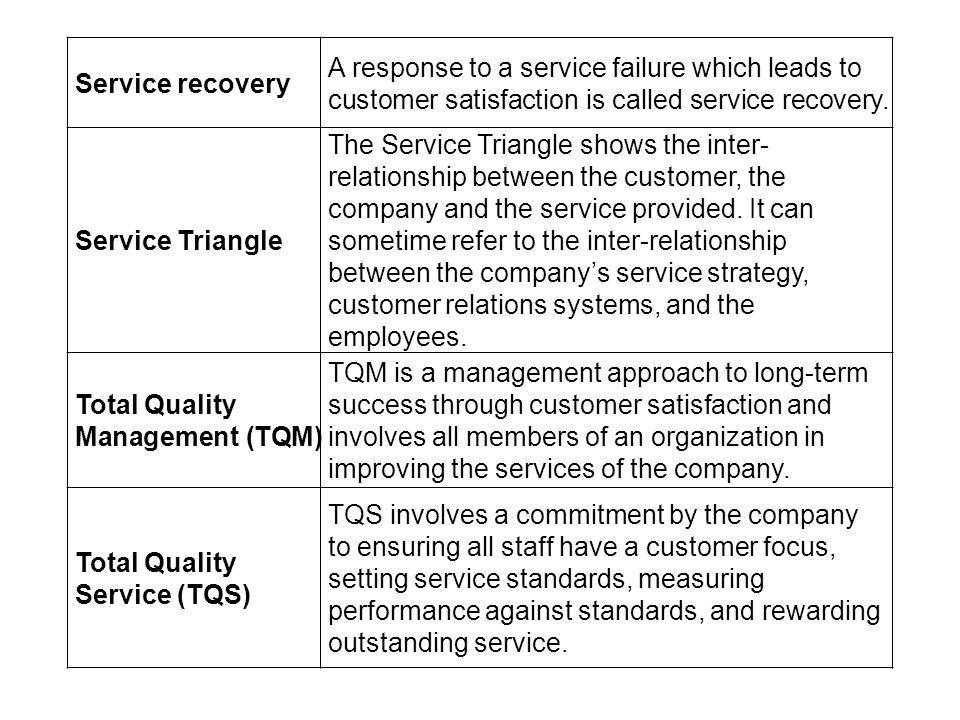 Service recovery A response to a service failure which leads to customer satisfaction is called service recovery.