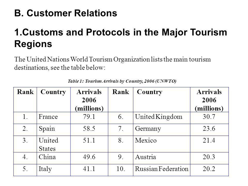 Table 1: Tourism Arrivals by Country, 2006 (UNWTO)