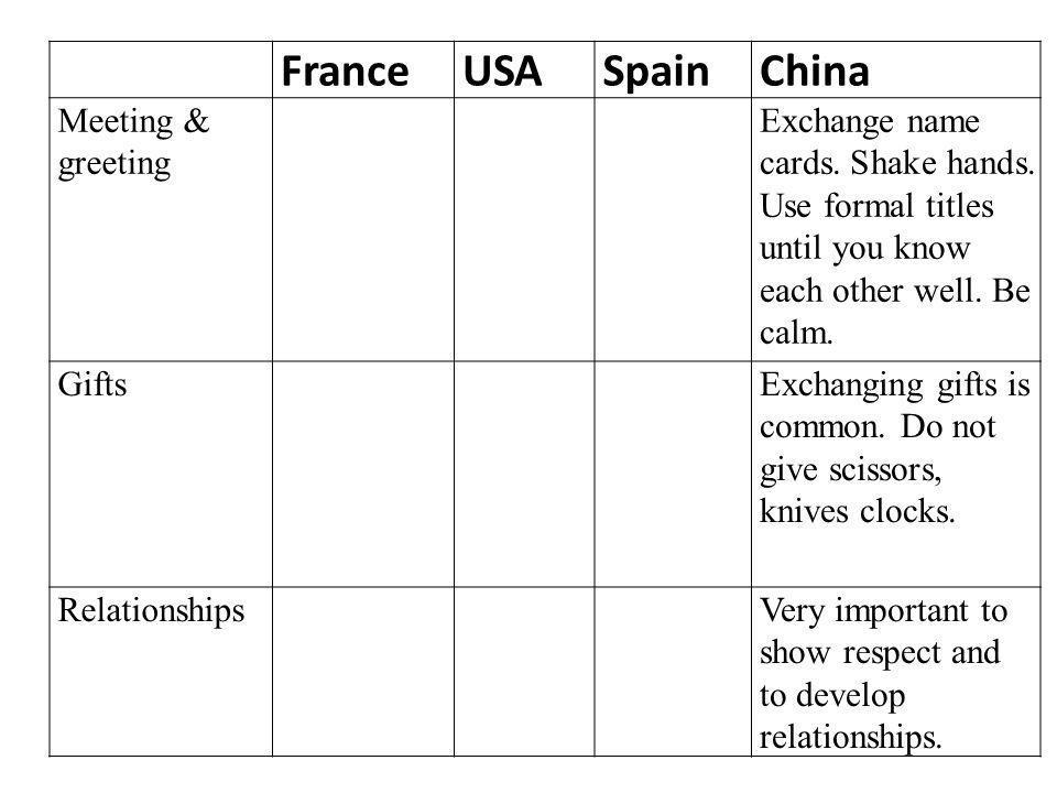 France USA Spain China Meeting & greeting