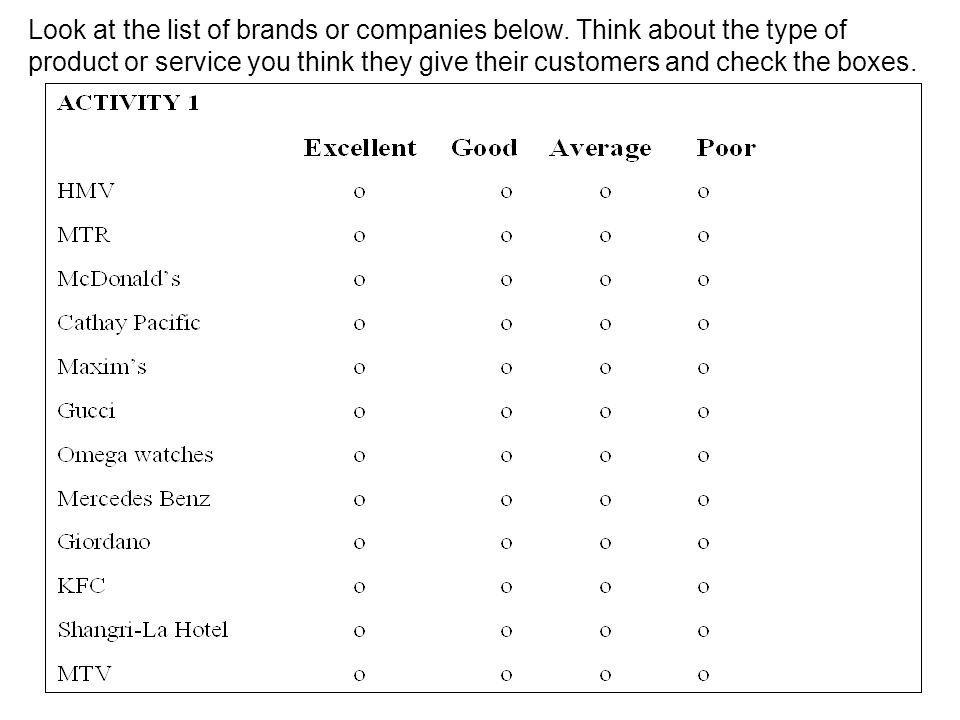 Look at the list of brands or companies below