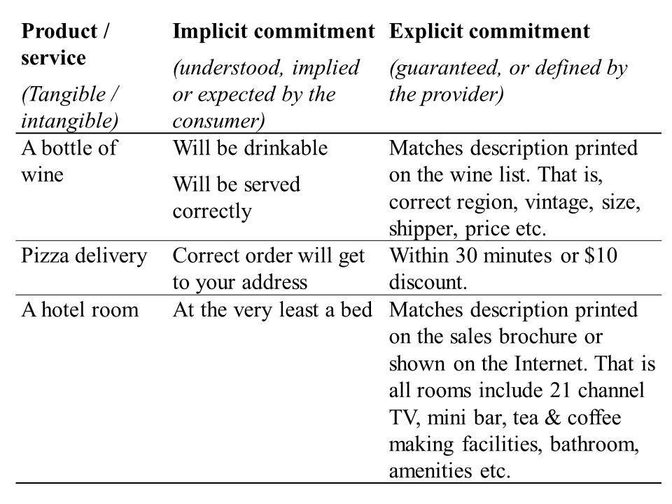 Product / service (Tangible / intangible) Implicit commitment. (understood, implied or expected by the consumer)