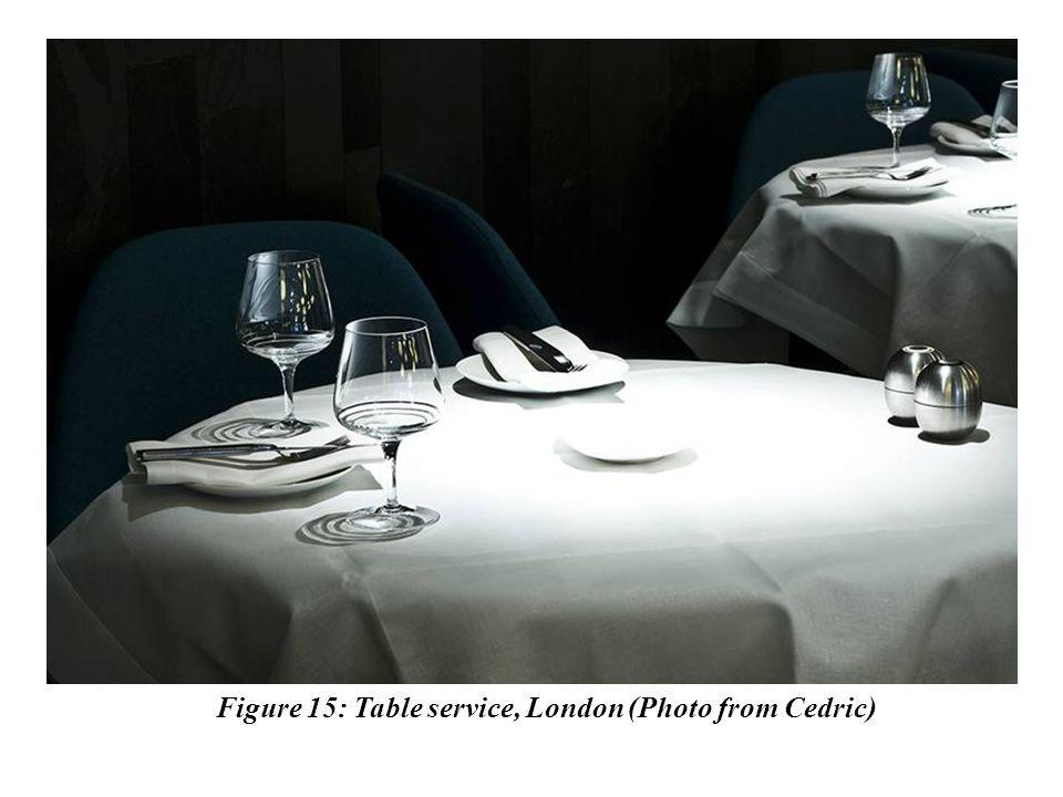 Figure 15: Table service, London (Photo from Cedric)