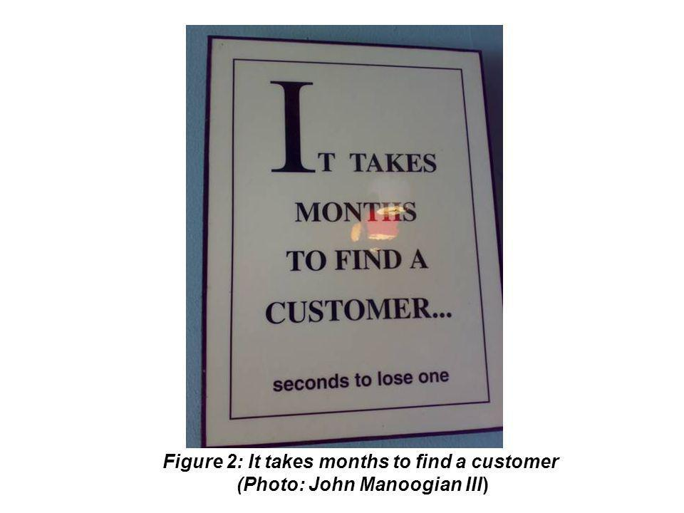 Figure 2: It takes months to find a customer