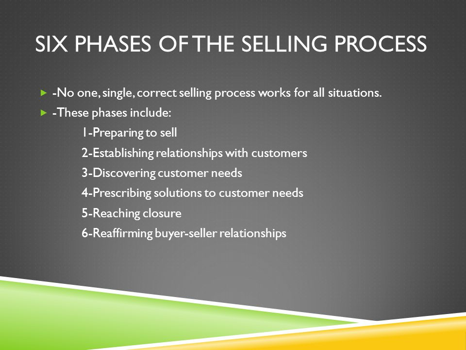 Six Phases of the Selling Process