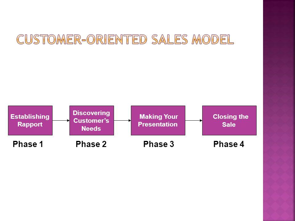 Customer-oriented sales model