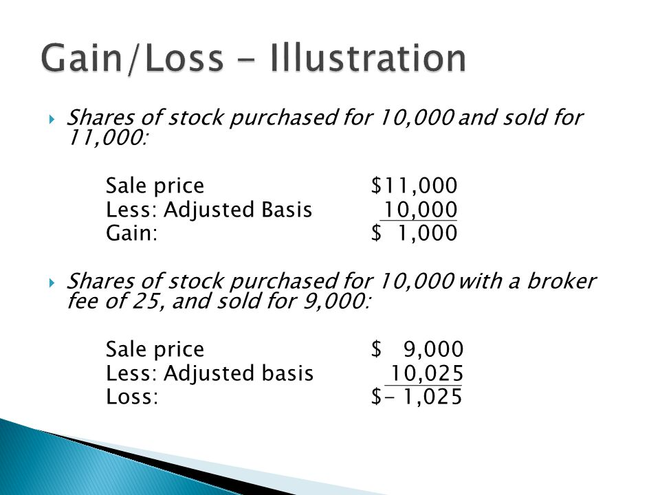 Gain/Loss - Illustration