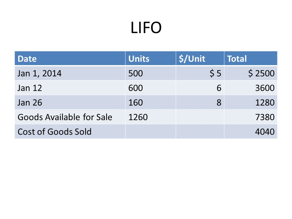LIFO Date Units $/Unit Total Jan 1, 2014 500 $ 5 $ 2500 Jan 12 600 6