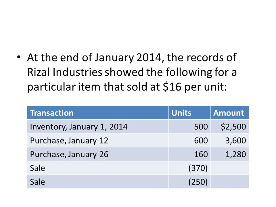 At the end of January 2014, the records of Rizal Industries showed the following for a particular item that sold at $16 per unit: