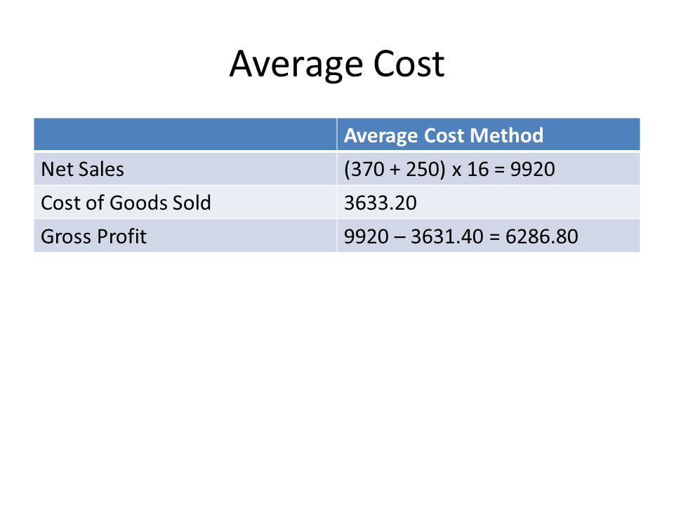 Average Cost Average Cost Method Net Sales (370 + 250) x 16 = 9920