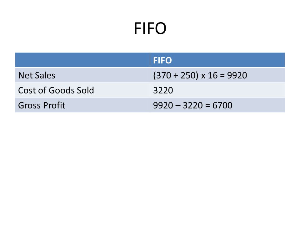 FIFO FIFO Net Sales (370 + 250) x 16 = 9920 Cost of Goods Sold 3220