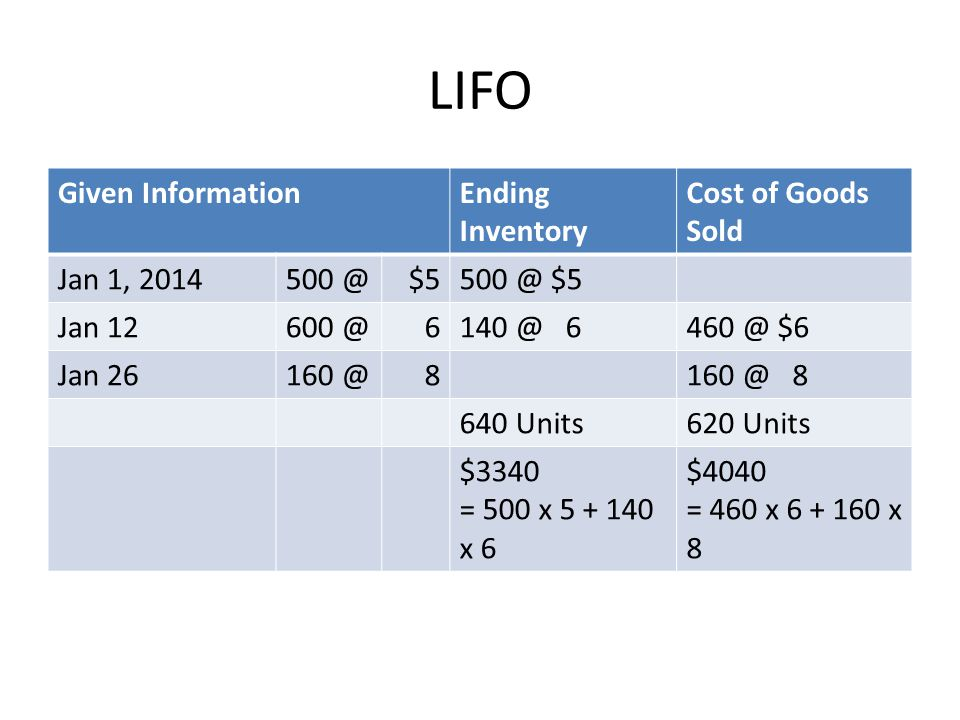 LIFO Given Information Ending Inventory Cost of Goods Sold Jan 1, 2014