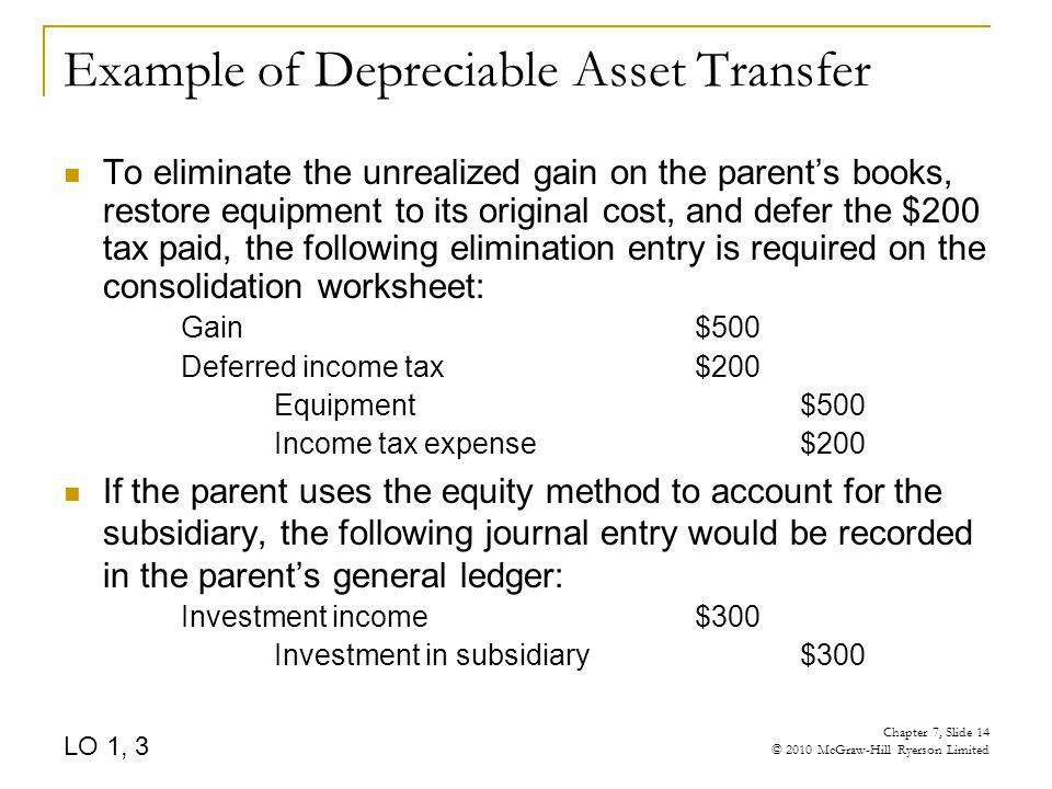Example of Depreciable Asset Transfer