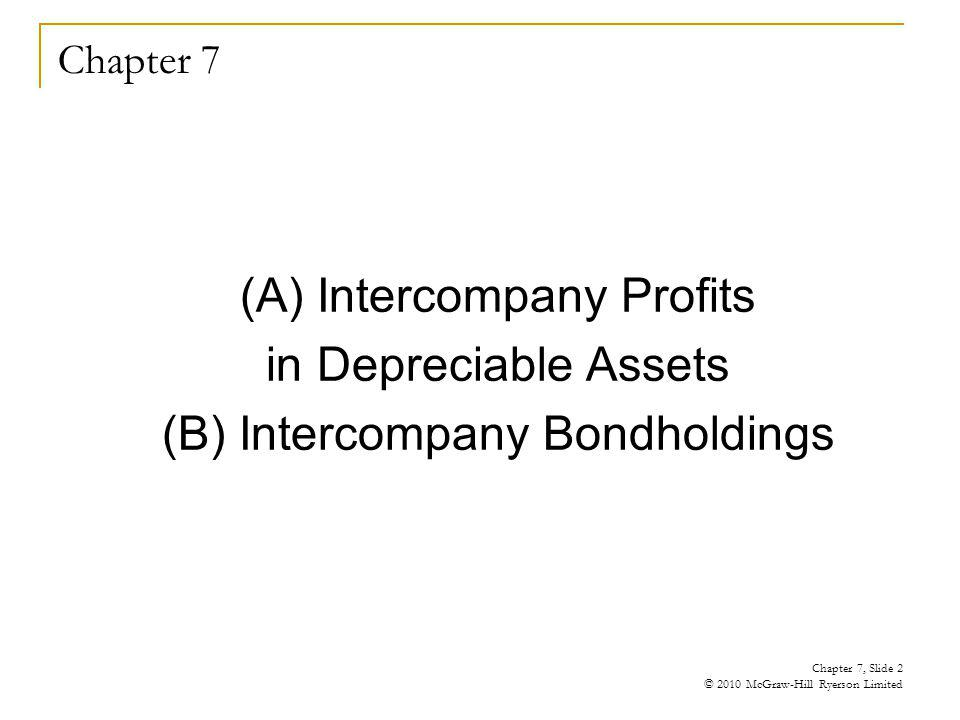 (A) Intercompany Profits in Depreciable Assets
