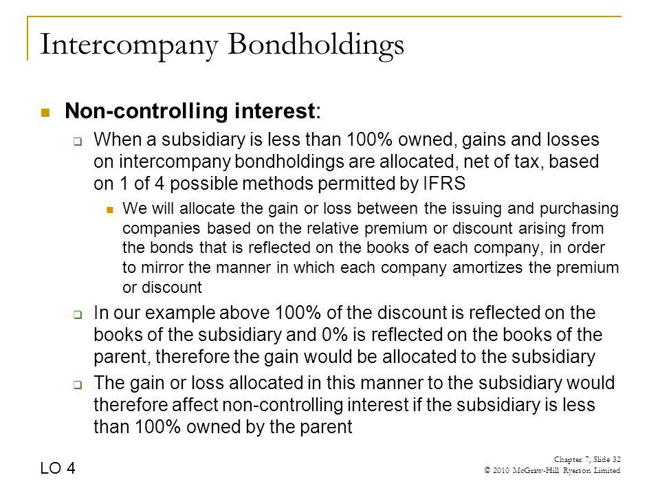 Intercompany Bondholdings