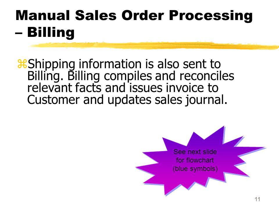 Manual Sales Order Processing – Billing