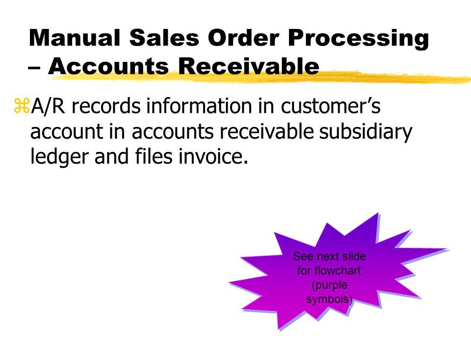 Manual Sales Order Processing – Accounts Receivable