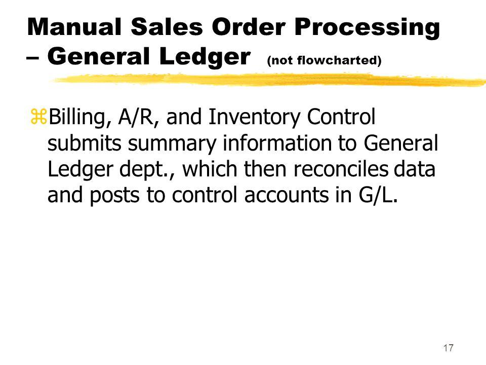 Manual Sales Order Processing – General Ledger (not flowcharted)