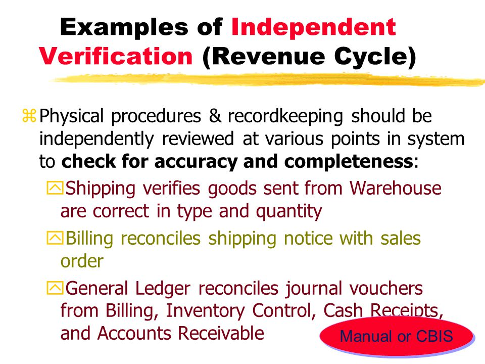 Examples of Independent Verification (Revenue Cycle)