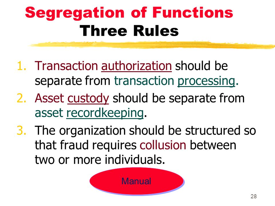 Segregation of Functions Three Rules