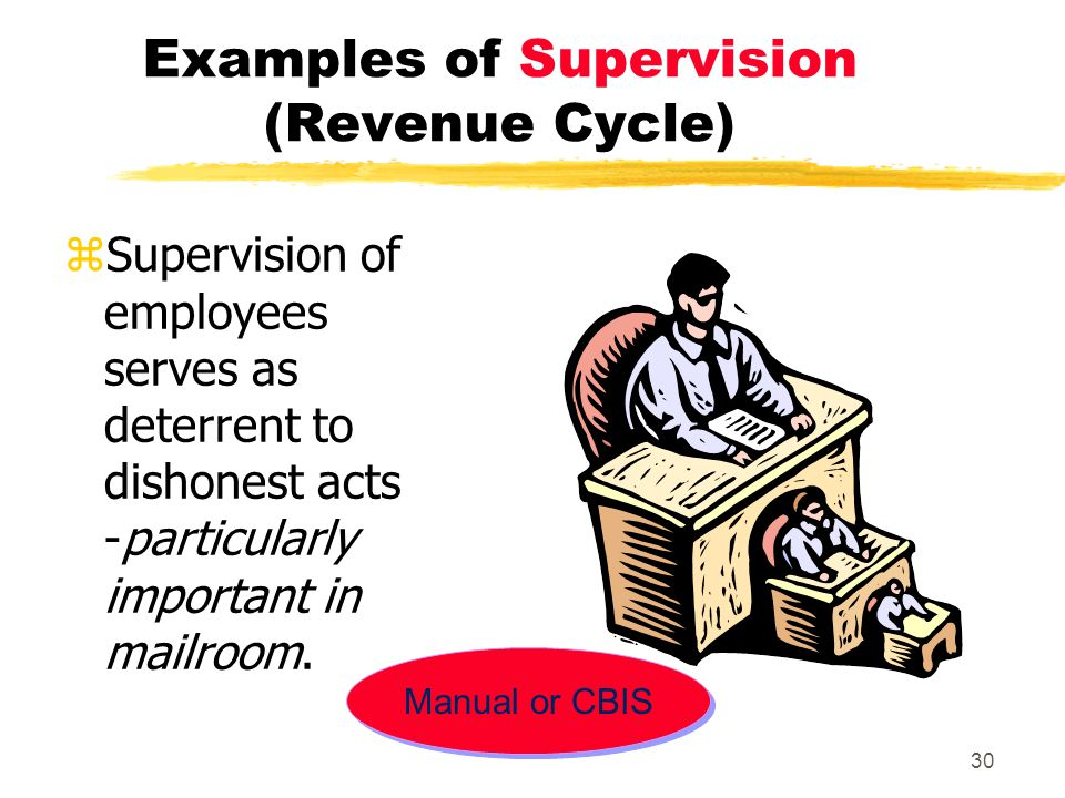 Examples of Supervision (Revenue Cycle)