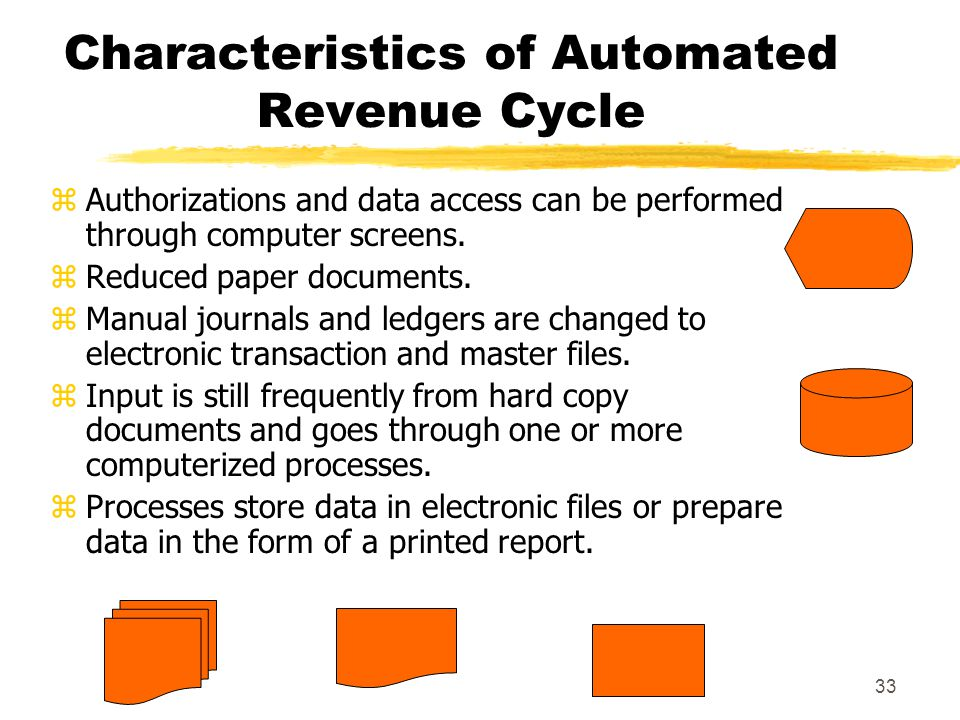 Characteristics of Automated Revenue Cycle