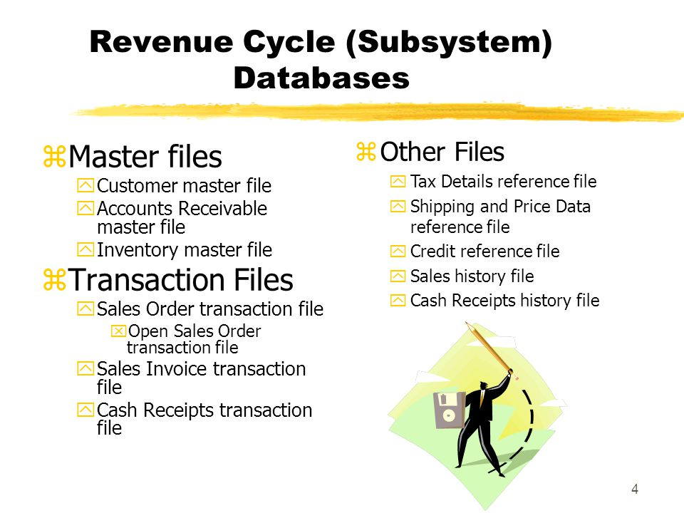 Revenue Cycle (Subsystem) Databases