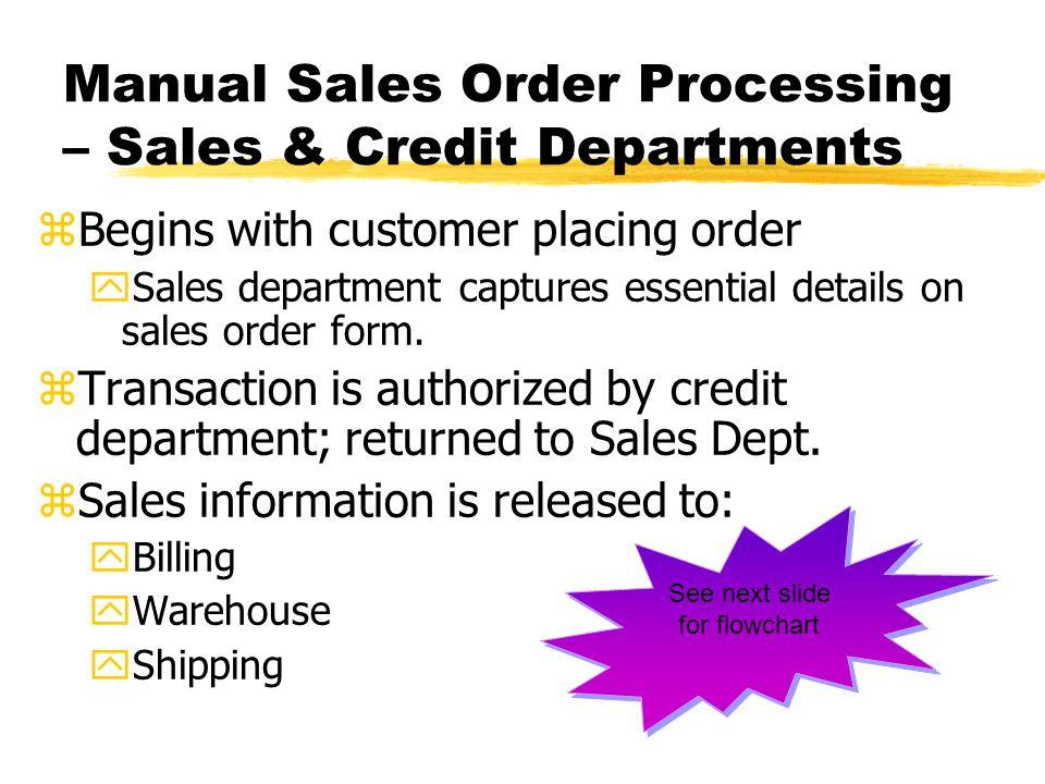 Manual Sales Order Processing – Sales & Credit Departments