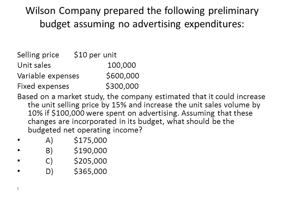 Wilson Company prepared the following preliminary budget assuming no advertising expenditures:
