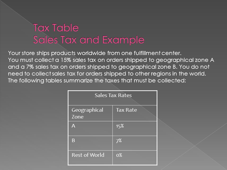 Tax Table Sales Tax and Example