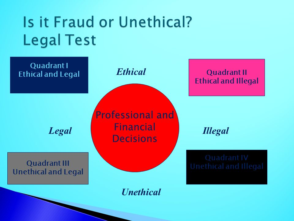 Is it Fraud or Unethical Legal Test