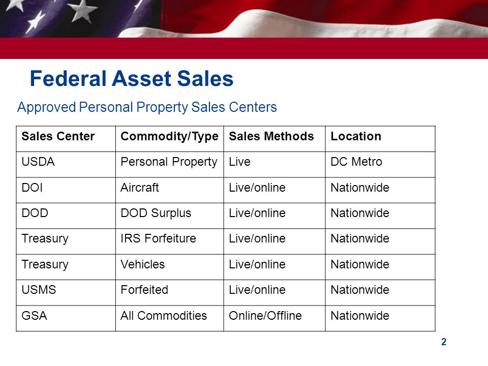 Federal Asset Sales Approved Personal Property Sales Centers