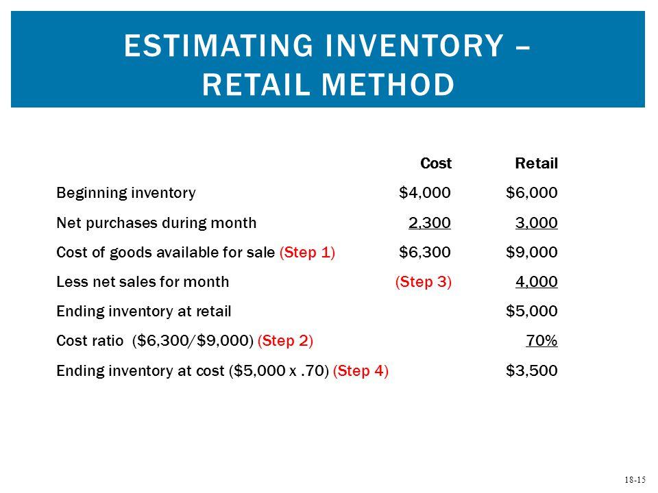 Estimating Inventory – Retail Method