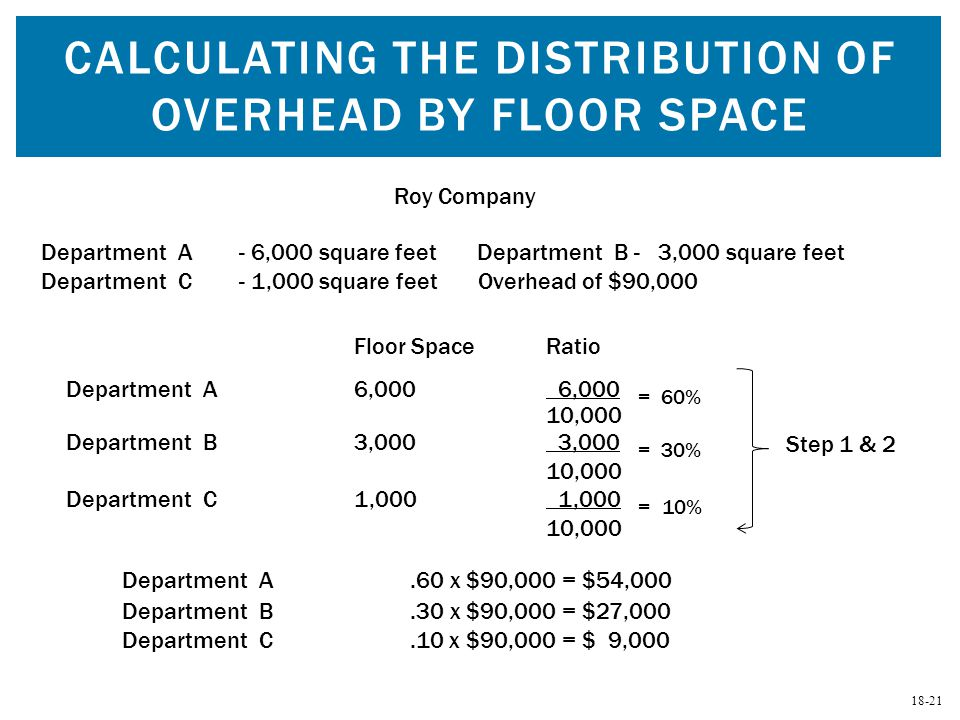 Calculating the Distribution of Overhead by Floor Space