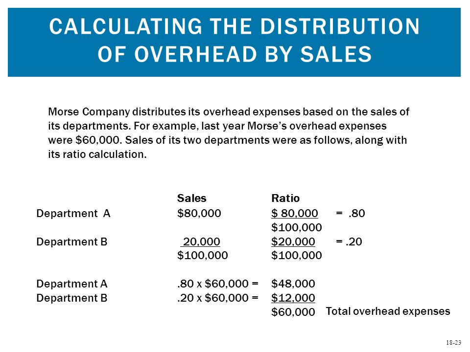 Calculating the Distribution of Overhead by Sales