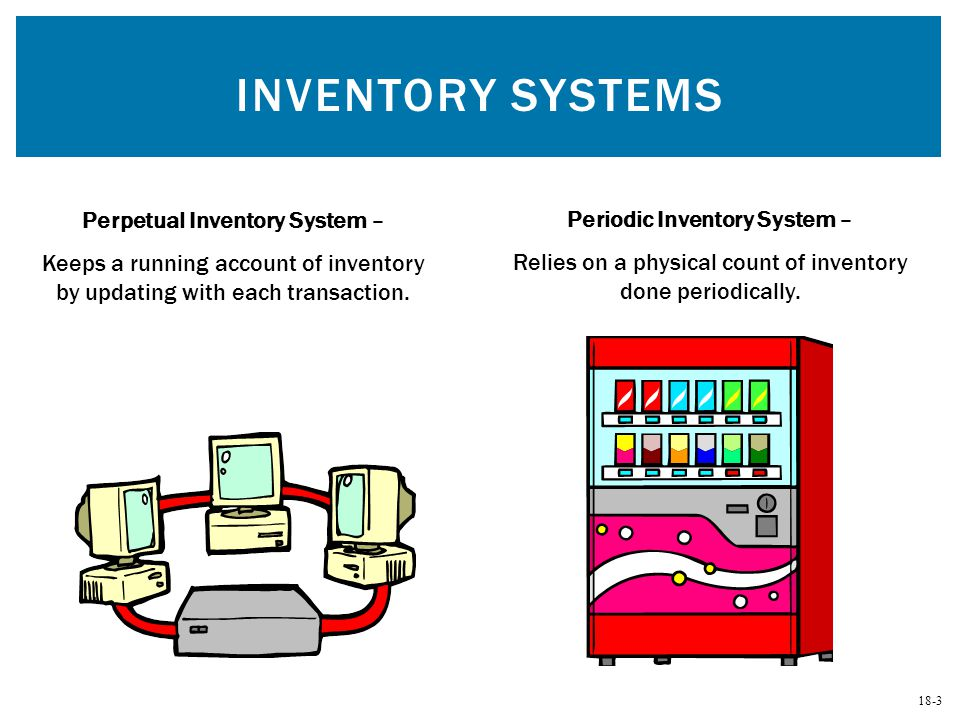 Inventory Systems Perpetual Inventory System –