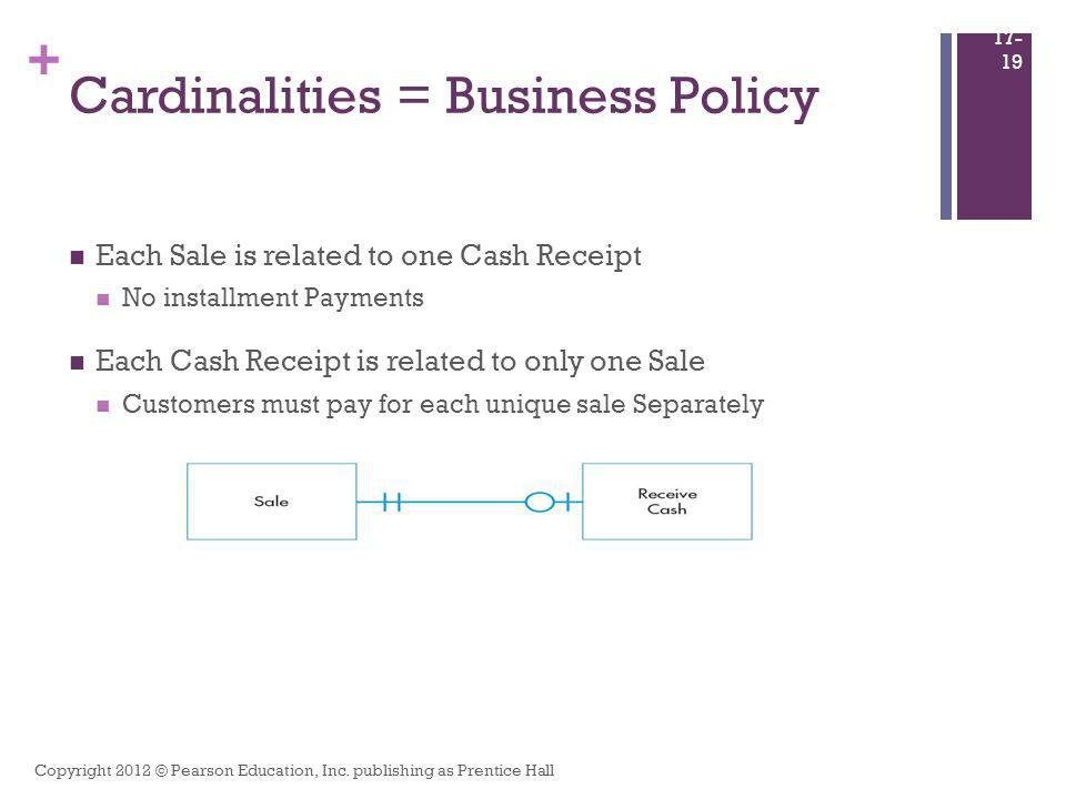 Cardinalities = Business Policy