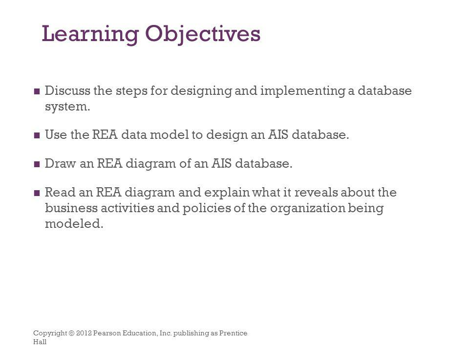 Learning Objectives Discuss the steps for designing and implementing a database system. Use the REA data model to design an AIS database.