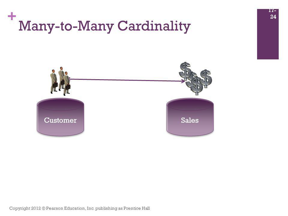 Many-to-Many Cardinality