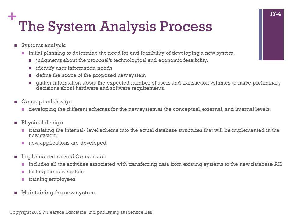 The System Analysis Process