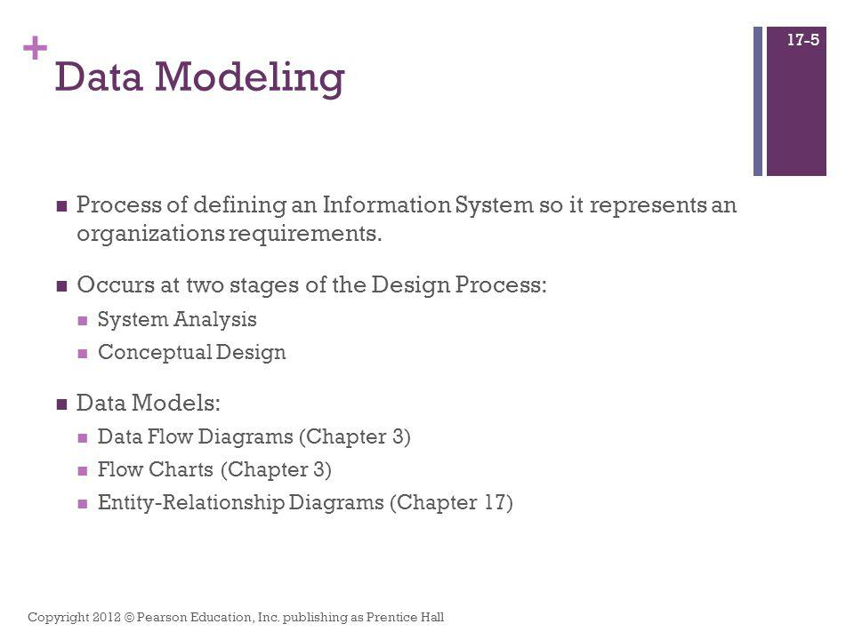 Data Modeling Process of defining an Information System so it represents an organizations requirements.
