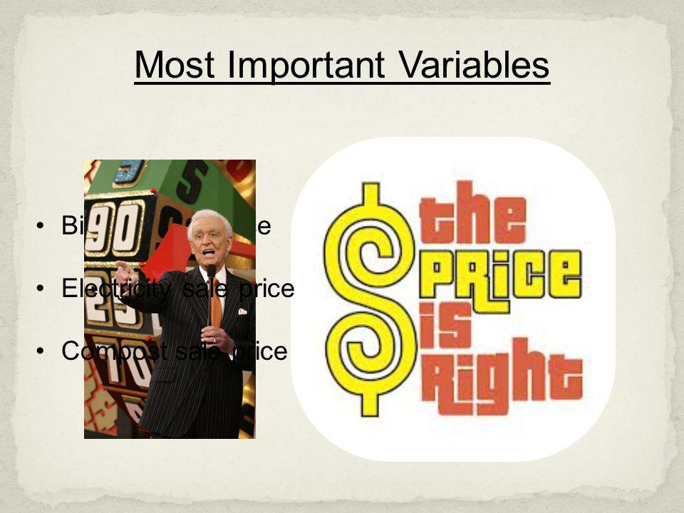 Most Important Variables