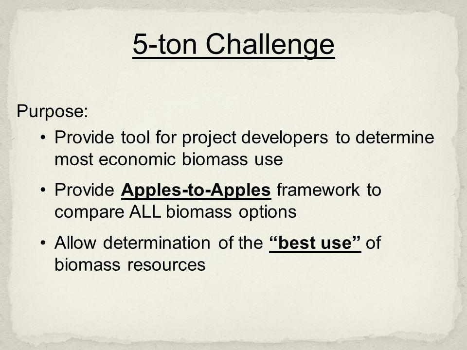 5-ton Challenge Purpose: