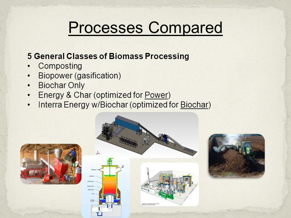 Processes Compared 5 General Classes of Biomass Processing Composting