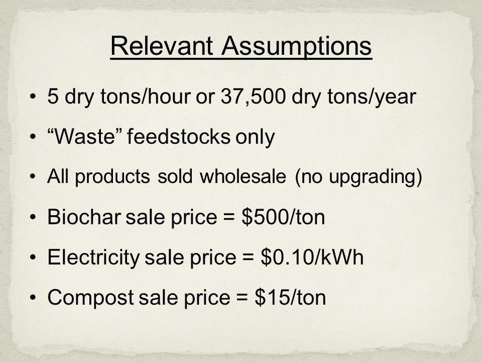 Relevant Assumptions 5 dry tons/hour or 37,500 dry tons/year