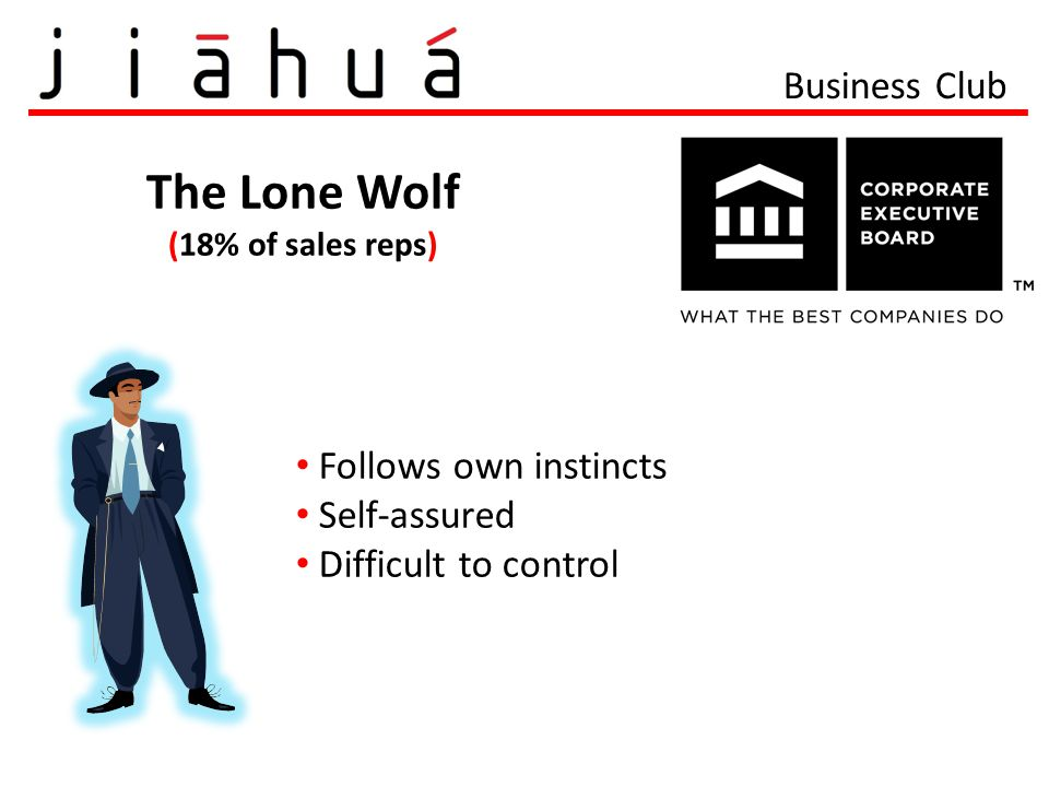 The Lone Wolf Business Club Follows own instincts Self-assured