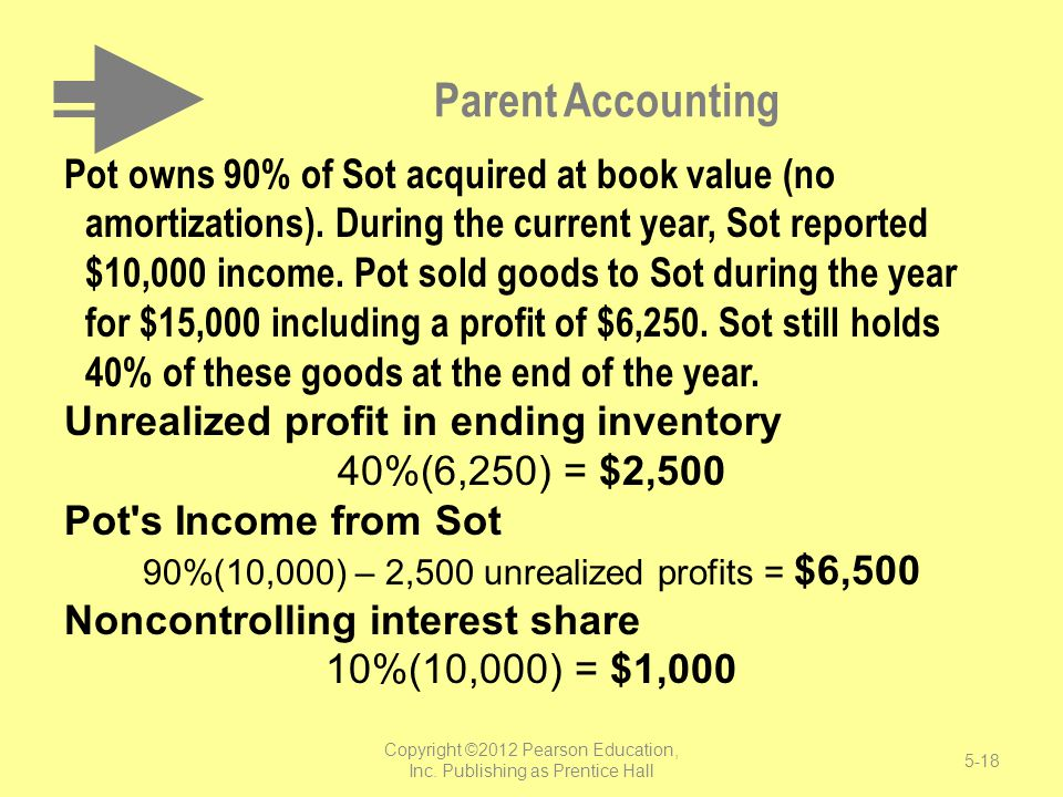 Parent Accounting