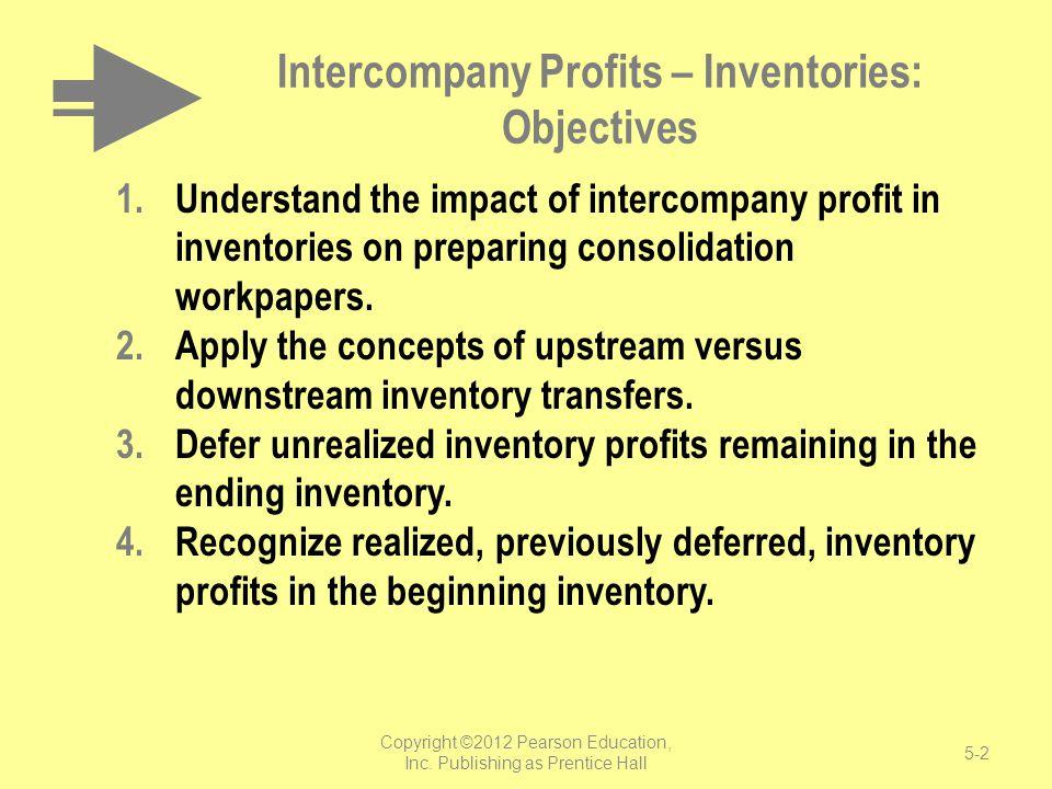 Intercompany Profits – Inventories: Objectives