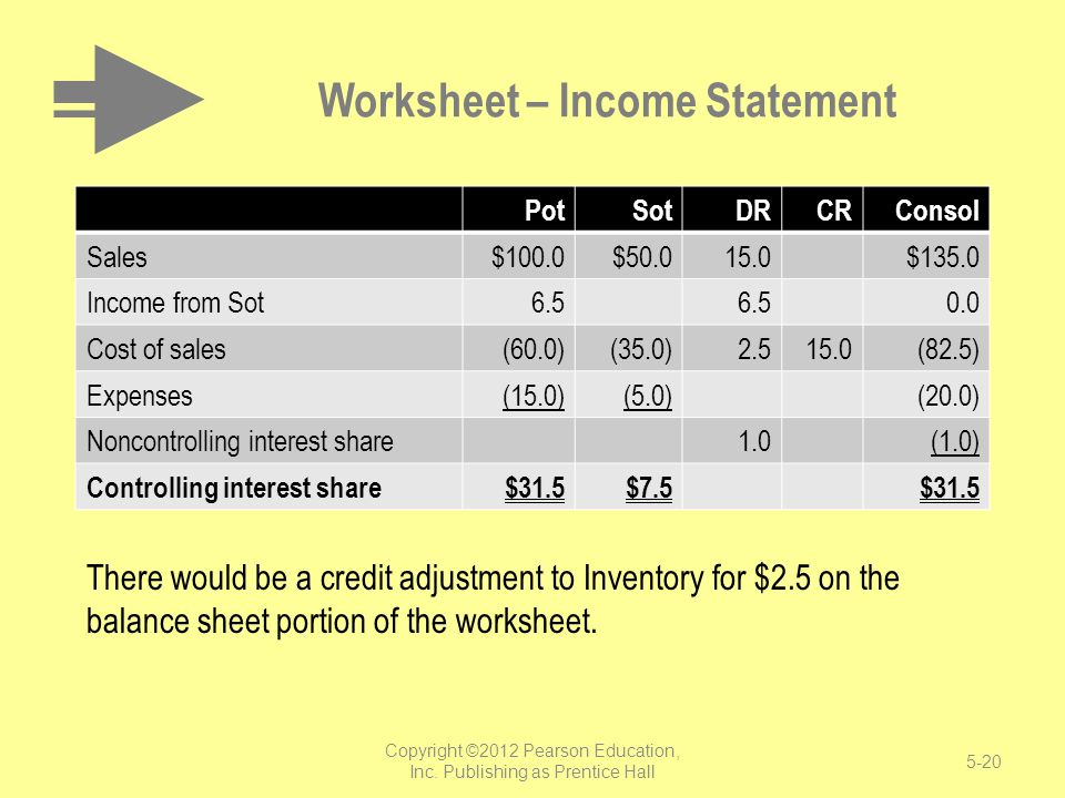 Worksheet – Income Statement